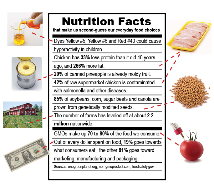 Nutrition_Facts_GTOTM